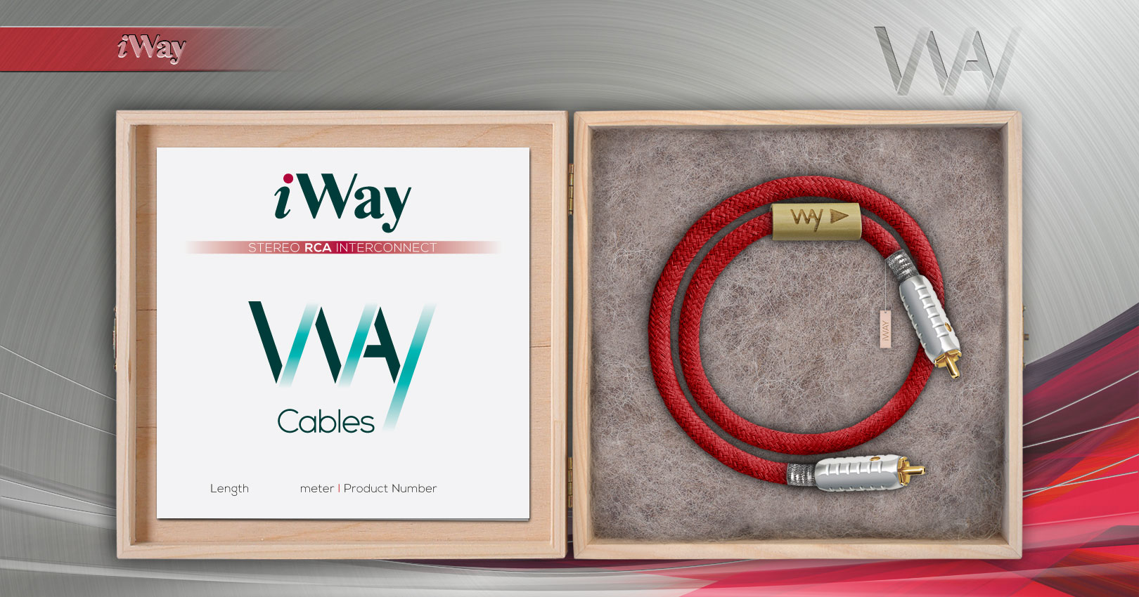 Way Cables iWAY audiophile interconnect cable for Portable Audio devices sound improvement
